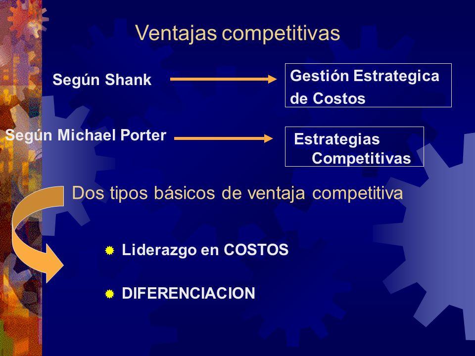 Ventajas competitivas Según Shank Según Michael Porter Gestión Estrategica de Costos Estrategias Competitivas Dos tipos básicos de ventaja competitiva