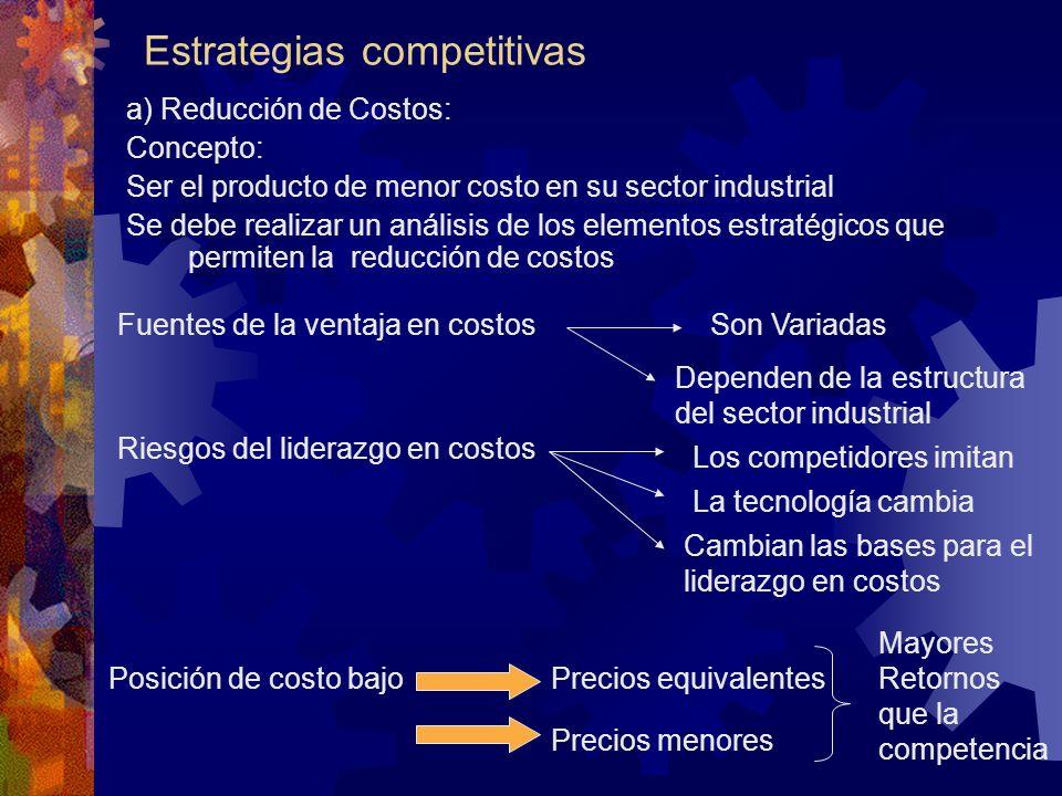 Estrategias competitivas a) Reducción de Costos: Concepto: Ser el producto de menor costo en su sector industrial Se debe realizar un análisis de los