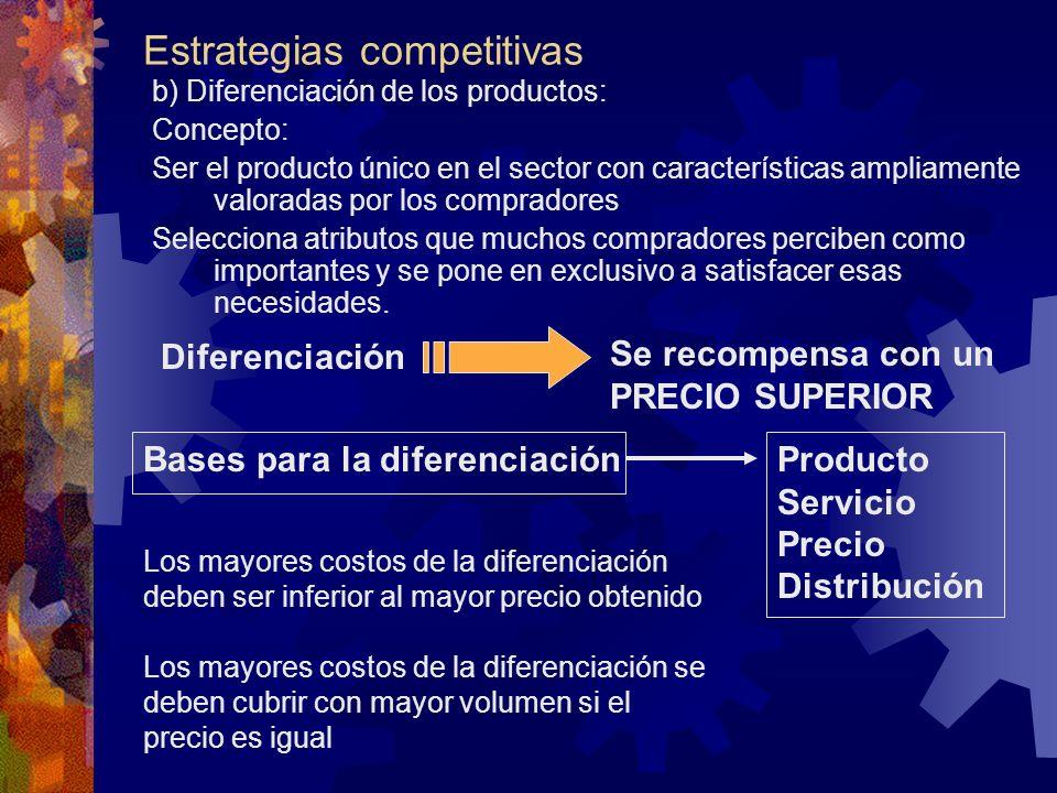 Estrategias competitivas b) Diferenciación de los productos: Concepto: Ser el producto único en el sector con características ampliamente valoradas po