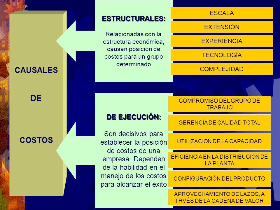 CAUSALES DE COSTOS DE EJECUCIÓN: Son decisivos para establecer la posición de costos de una empresa. Dependen de la habilidad en el manejo de los cost