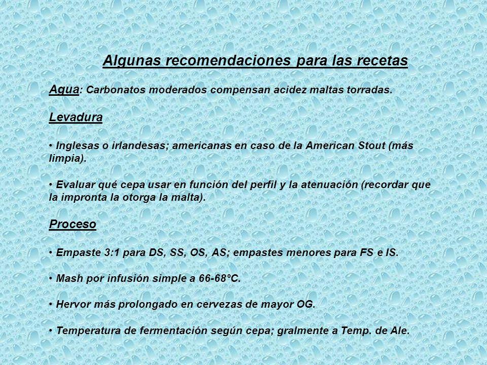 Algunas recomendaciones para las recetas Agua : Carbonatos moderados compensan acidez maltas torradas. Levadura Inglesas o irlandesas; americanas en c
