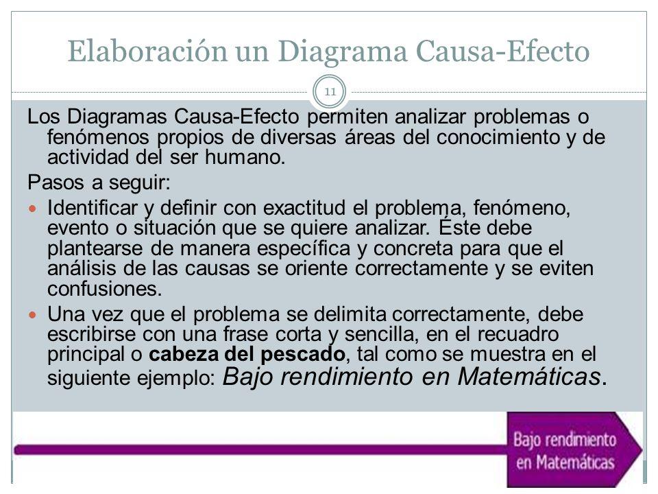 Elaboración un Diagrama Causa-Efecto Los Diagramas Causa-Efecto permiten analizar problemas o fenómenos propios de diversas áreas del conocimiento y d