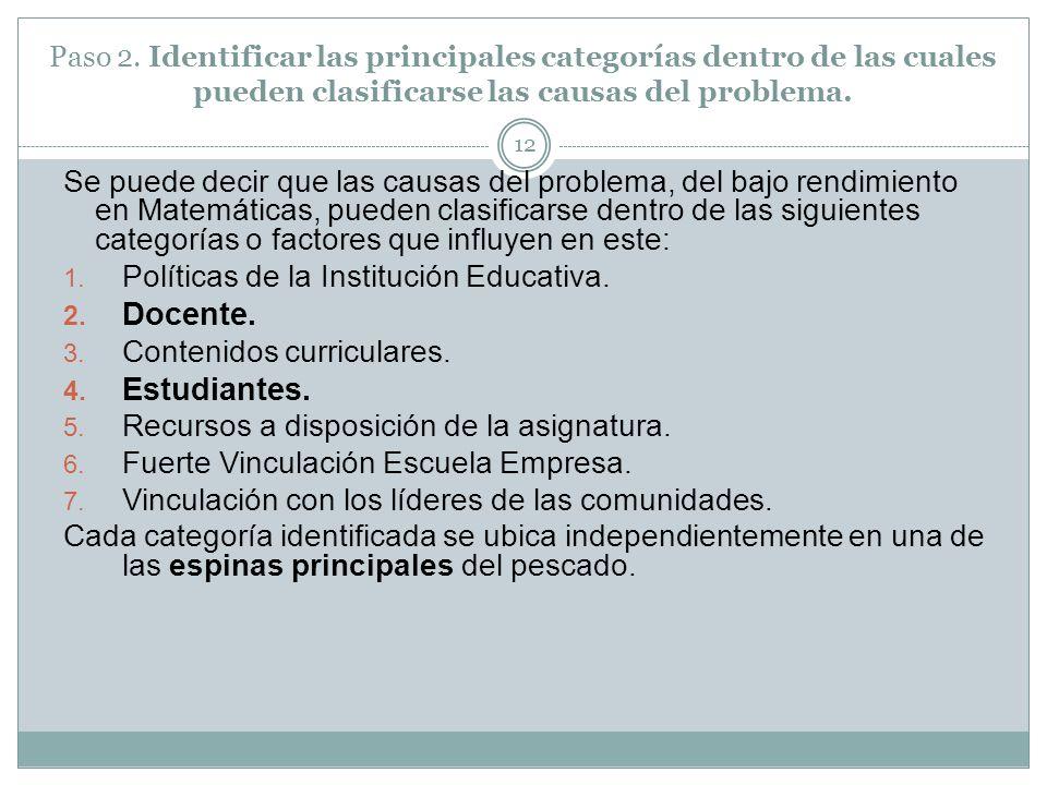 Paso 2. Identificar las principales categorías dentro de las cuales pueden clasificarse las causas del problema. Se puede decir que las causas del pro