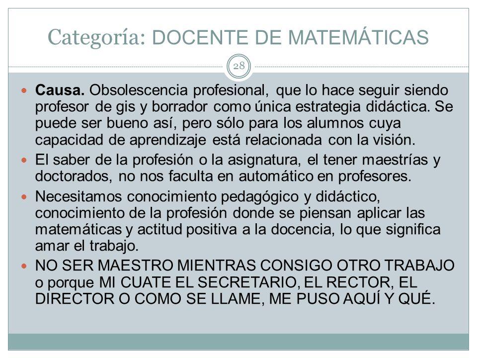 Categoría: DOCENTE DE MATEMÁTICAS Causa. Obsolescencia profesional, que lo hace seguir siendo profesor de gis y borrador como única estrategia didácti