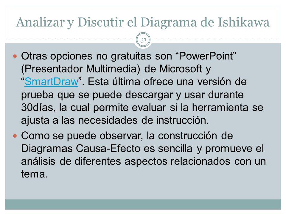 Analizar y Discutir el Diagrama de Ishikawa Otras opciones no gratuitas son PowerPoint (Presentador Multimedia) de Microsoft ySmartDraw. Esta última o