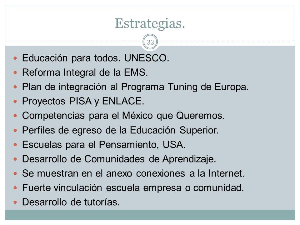Estrategias. Educación para todos. UNESCO. Reforma Integral de la EMS. Plan de integración al Programa Tuning de Europa. Proyectos PISA y ENLACE. Comp