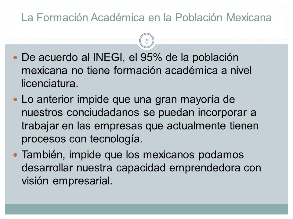 La Formación Académica en la Población Mexicana De acuerdo al INEGI, el 95% de la población mexicana no tiene formación académica a nivel licenciatura