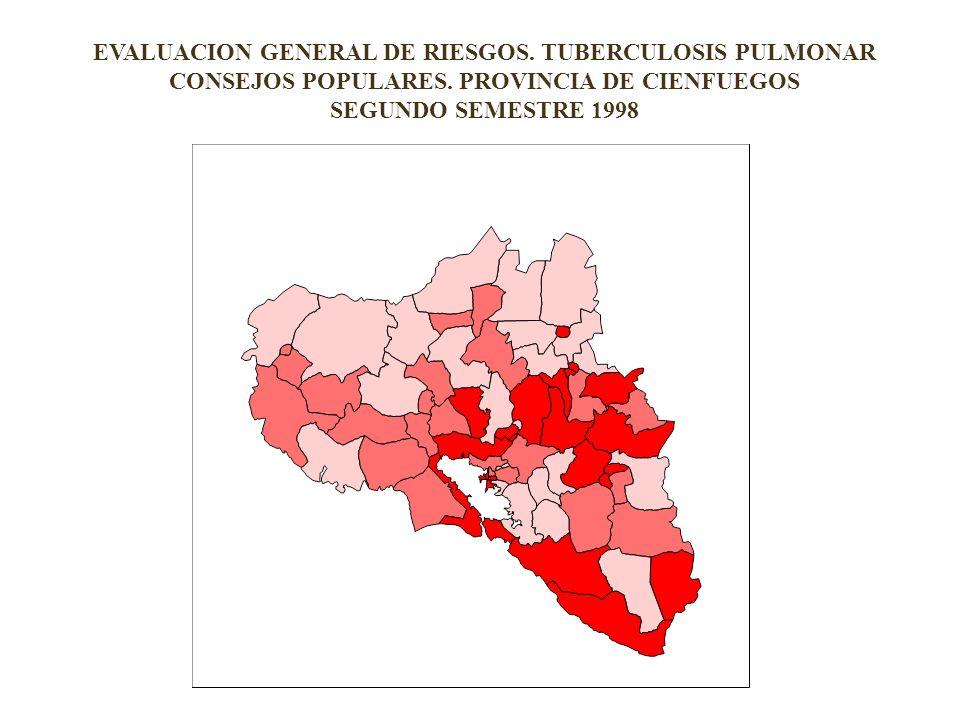 EVALUACION GENERAL DE RIESGOS. TUBERCULOSIS PULMONAR CONSEJOS POPULARES.