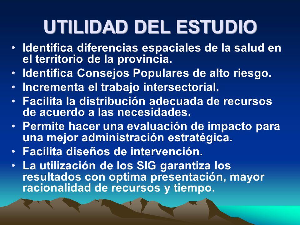 UTILIDAD DEL ESTUDIO Identifica diferencias espaciales de la salud en el territorio de la provincia.