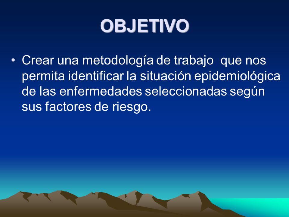 OBJETIVO Crear una metodología de trabajo que nos permita identificar la situación epidemiológica de las enfermedades seleccionadas según sus factores de riesgo.