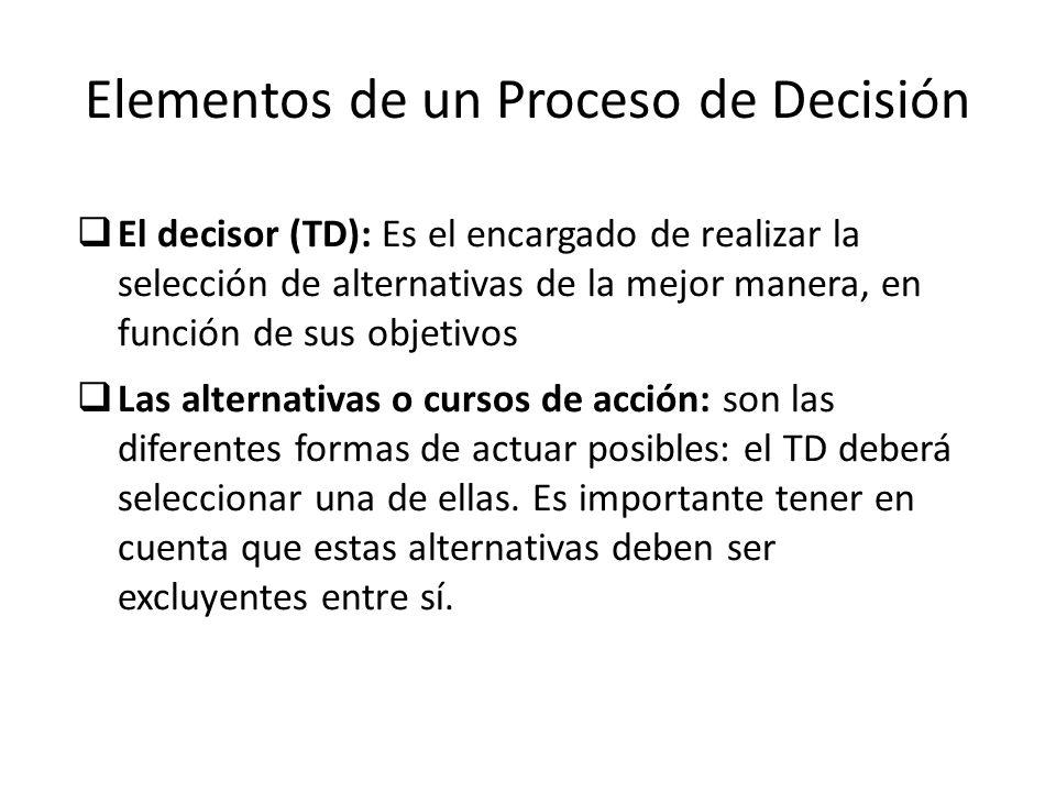 El decisor (TD): Es el encargado de realizar la selección de alternativas de la mejor manera, en función de sus objetivos Las alternativas o cursos de