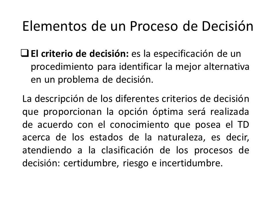 Elementos de un Proceso de Decisión El criterio de decisión: es la especificación de un procedimiento para identificar la mejor alternativa en un prob
