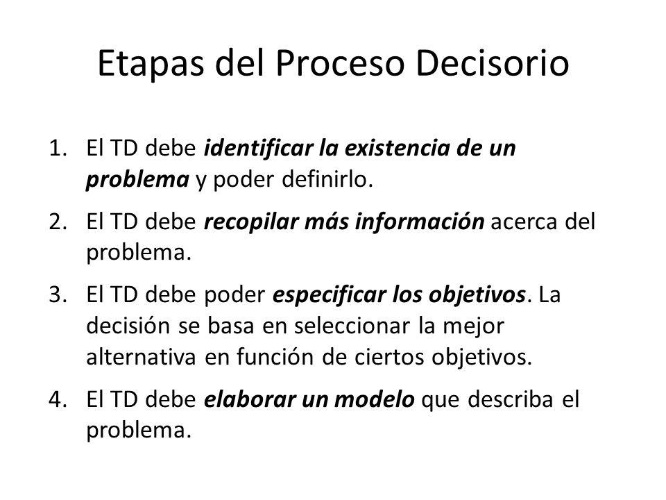 1.El TD debe identificar la existencia de un problema y poder definirlo. 2.El TD debe recopilar más información acerca del problema. 3.El TD debe pode