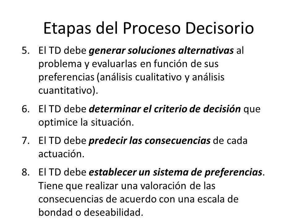 Etapas del Proceso Decisorio 5.El TD debe generar soluciones alternativas al problema y evaluarlas en función de sus preferencias (análisis cualitativ
