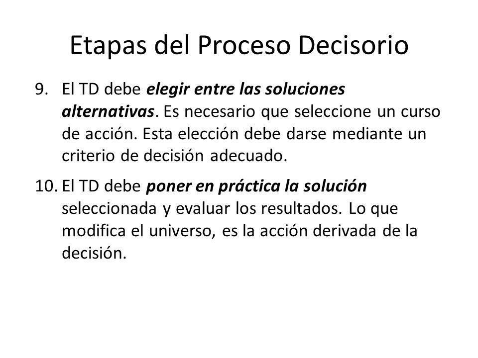 Etapas del Proceso Decisorio 9.El TD debe elegir entre las soluciones alternativas. Es necesario que seleccione un curso de acción. Esta elección debe