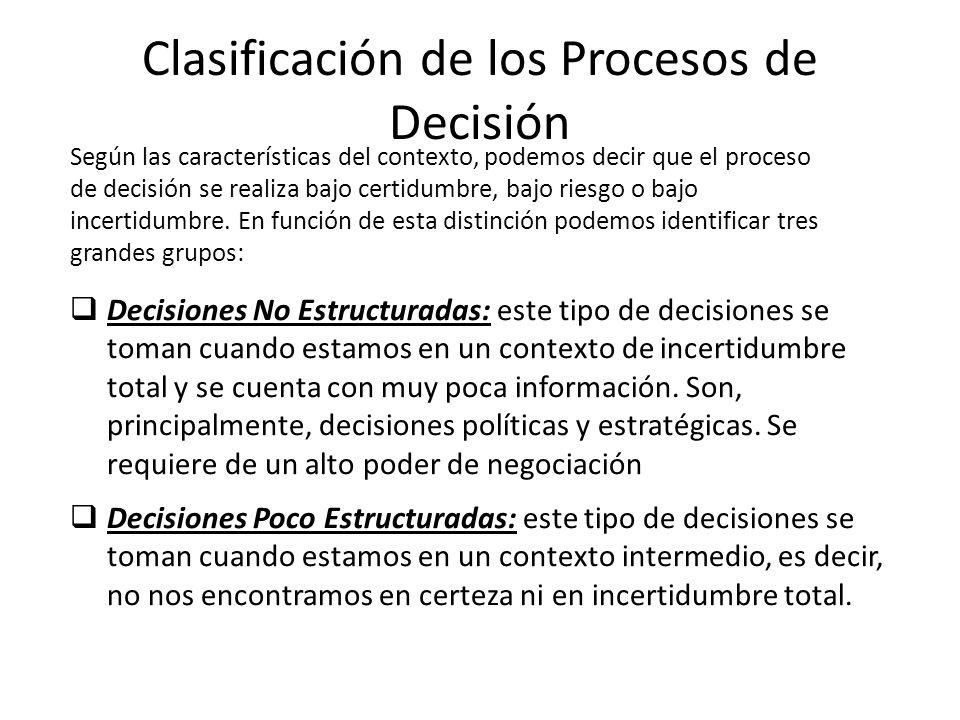 Decisiones No Estructuradas: este tipo de decisiones se toman cuando estamos en un contexto de incertidumbre total y se cuenta con muy poca informació