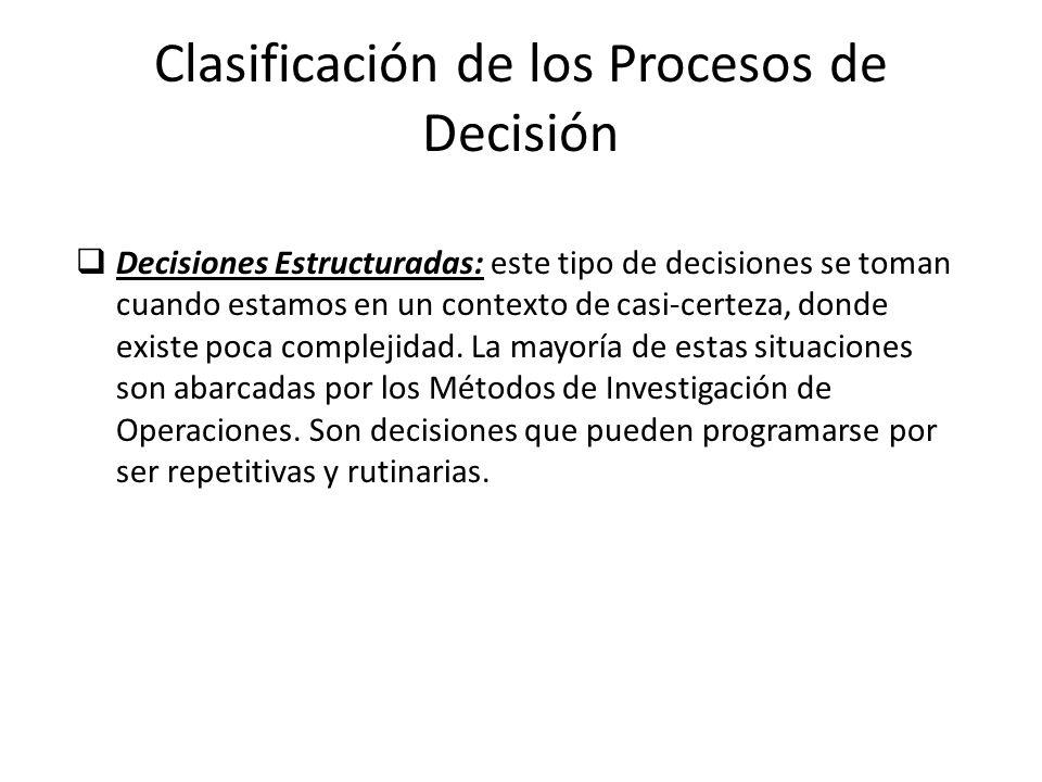 Clasificación de los Procesos de Decisión Decisiones Estructuradas: este tipo de decisiones se toman cuando estamos en un contexto de casi-certeza, do