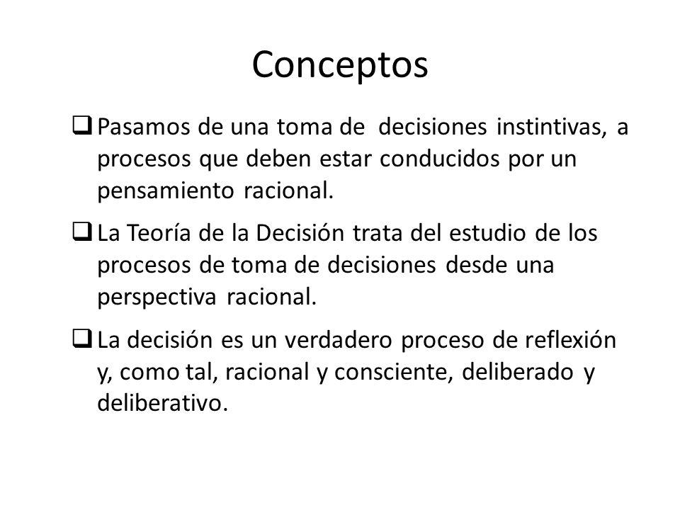 Conceptos Pasamos de una toma de decisiones instintivas, a procesos que deben estar conducidos por un pensamiento racional. La Teoría de la Decisión t
