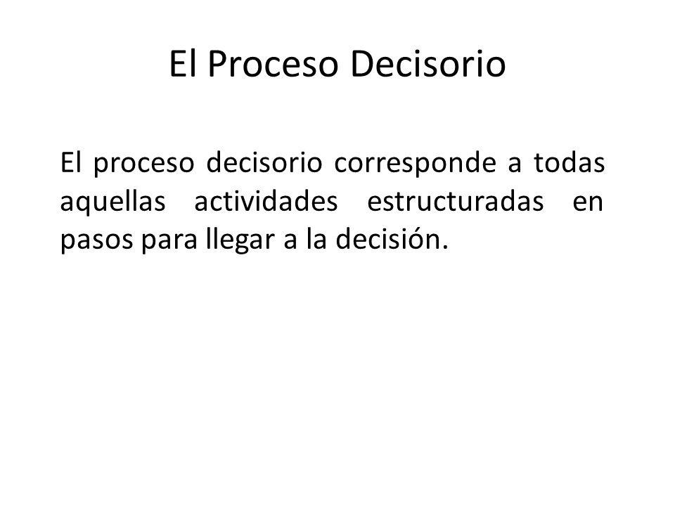 Los Modelos Proporcionan una estructura para examinar el proceso de toma de decisiones.
