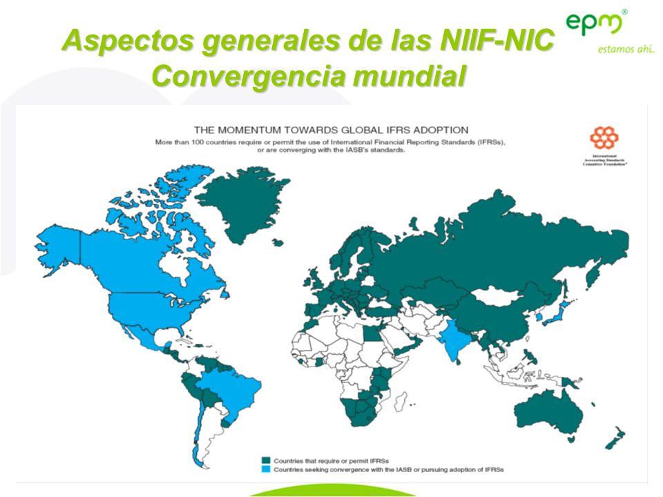 Aspectos generales de las NIIF-NIC Convergencia mundial