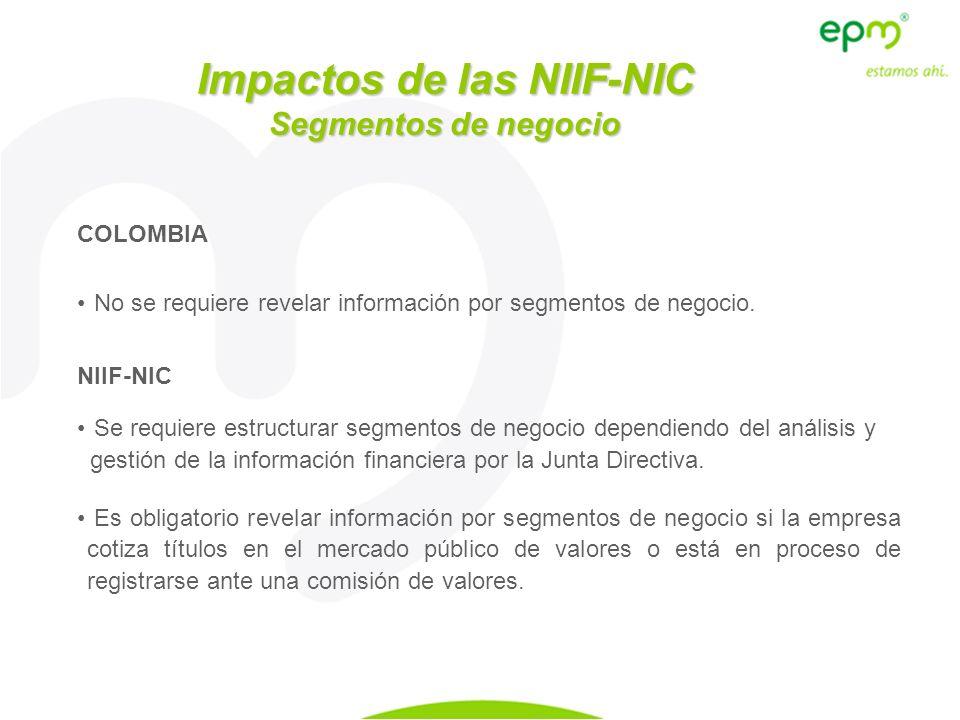 COLOMBIA No se requiere revelar información por segmentos de negocio. NIIF-NIC Se requiere estructurar segmentos de negocio dependiendo del análisis y