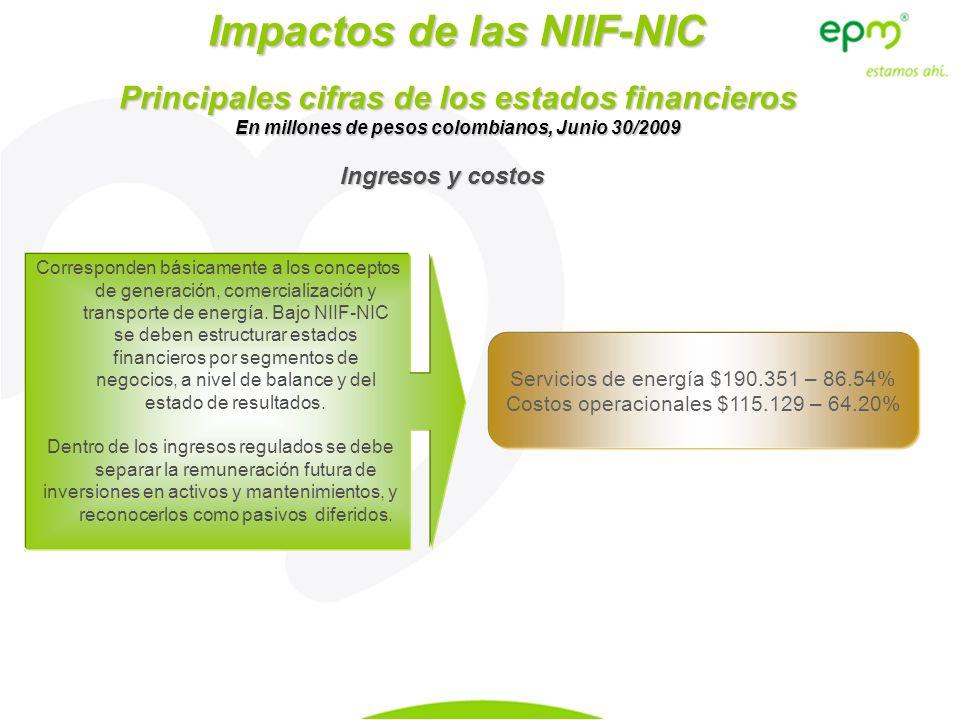 Impactos de las NIIF-NIC Principales cifras de los estados financieros En millones de pesos colombianos, Junio 30/2009 Ingresos y costos Corresponden