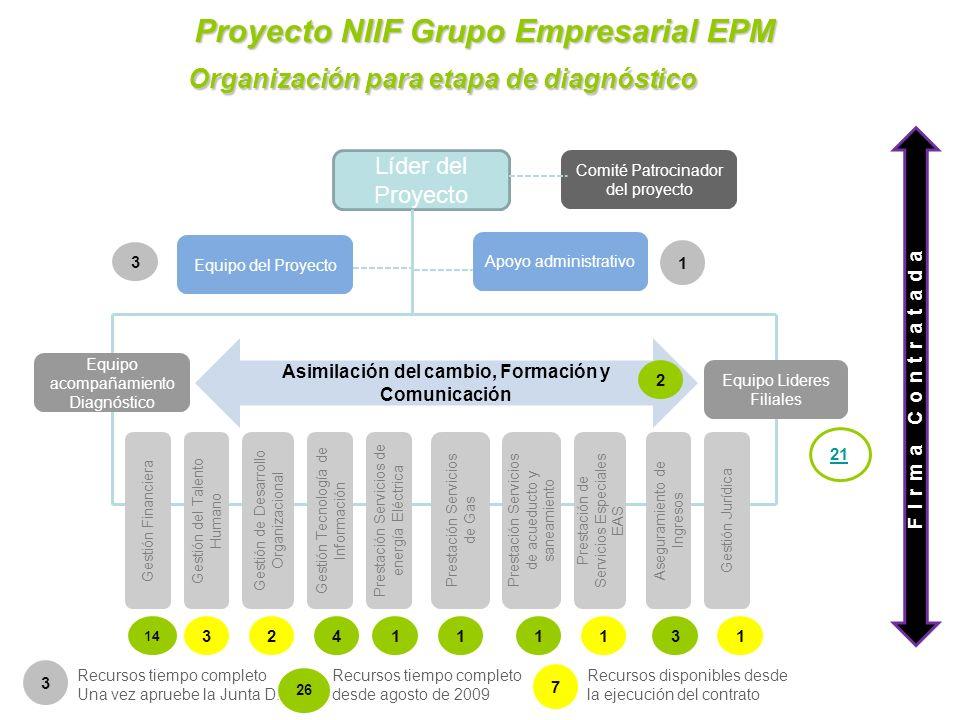 Evaluación grado de complejidad implementación de las NIIF en el Grupo Empresarial EPM, identificación brecha situación actual y el objetivo deseado y recomendación de las mejores alternativas para logar este objetivo.