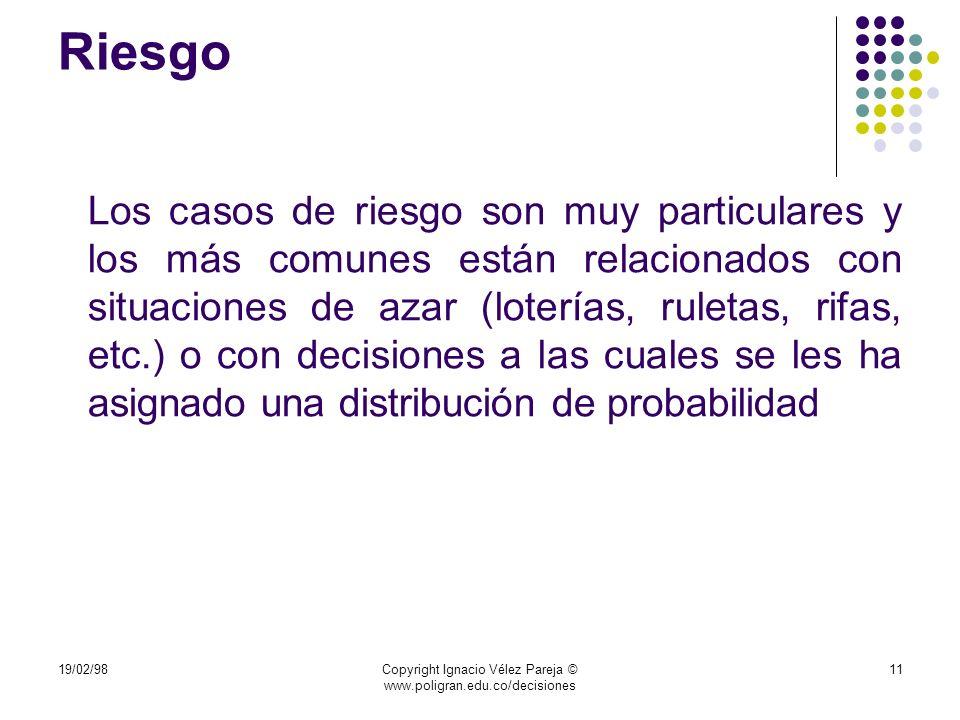 19/02/98Copyright Ignacio Vélez Pareja © www.poligran.edu.co/decisiones 11 Riesgo Los casos de riesgo son muy particulares y los más comunes están rel