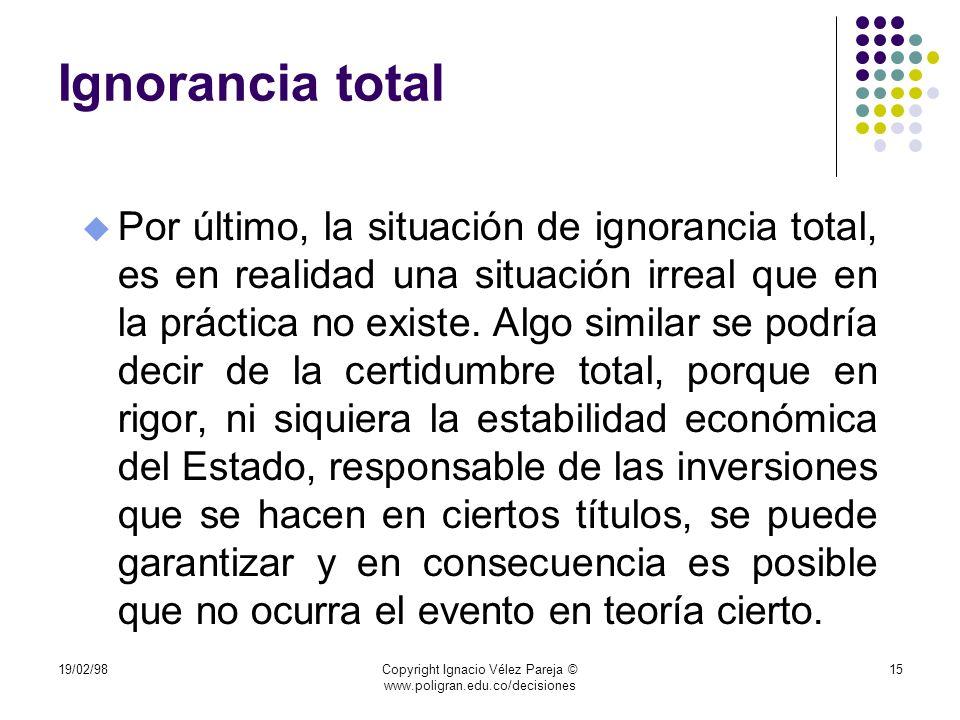 19/02/98Copyright Ignacio Vélez Pareja © www.poligran.edu.co/decisiones 15 Ignorancia total u Por último, la situación de ignorancia total, es en real