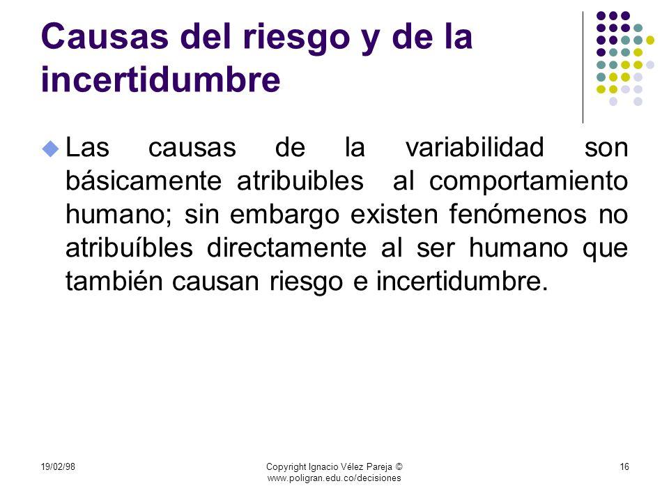 19/02/98Copyright Ignacio Vélez Pareja © www.poligran.edu.co/decisiones 16 Causas del riesgo y de la incertidumbre u Las causas de la variabilidad son