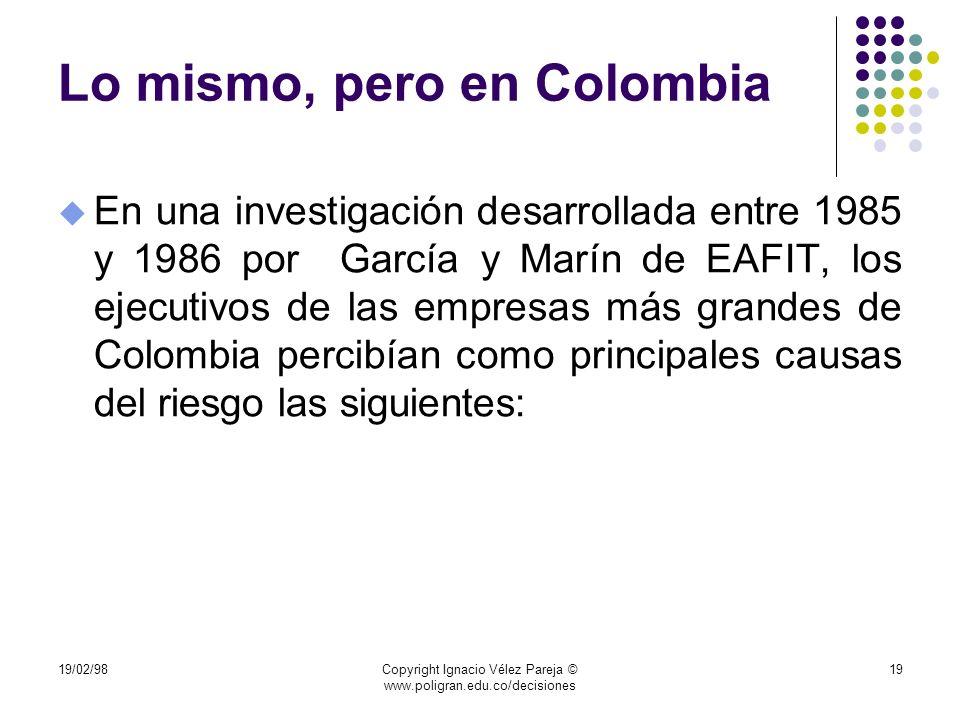 19/02/98Copyright Ignacio Vélez Pareja © www.poligran.edu.co/decisiones 19 Lo mismo, pero en Colombia u En una investigación desarrollada entre 1985 y
