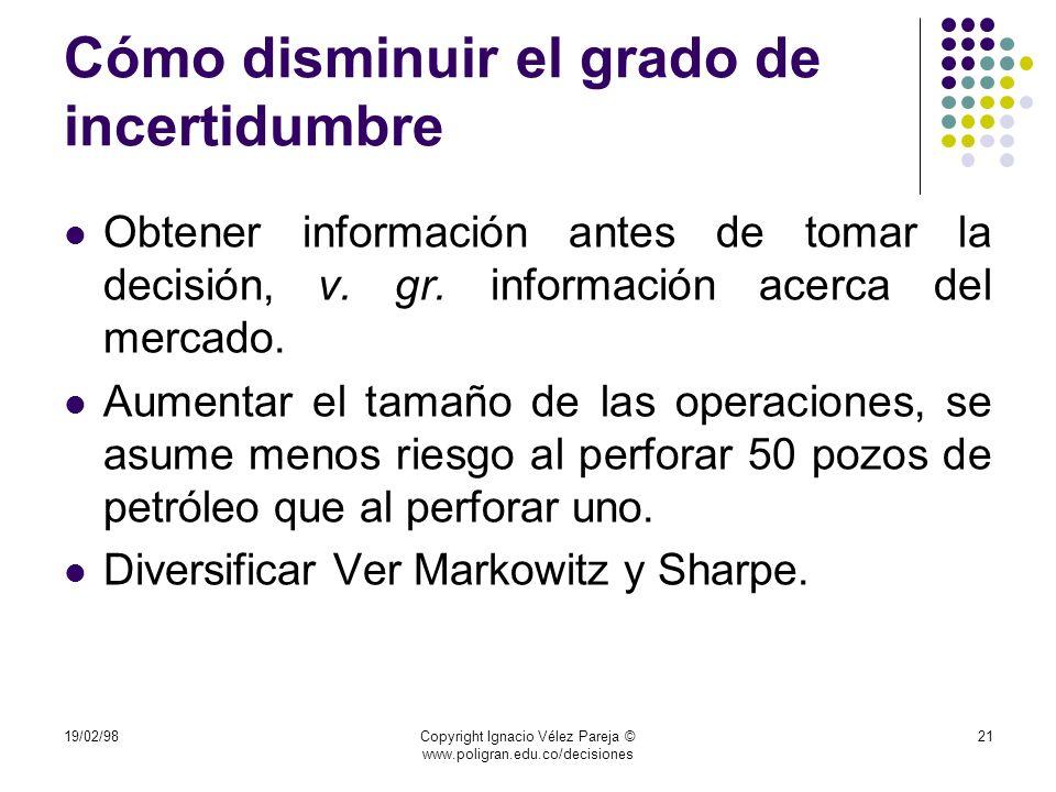 19/02/98Copyright Ignacio Vélez Pareja © www.poligran.edu.co/decisiones 21 Cómo disminuir el grado de incertidumbre Obtener información antes de tomar