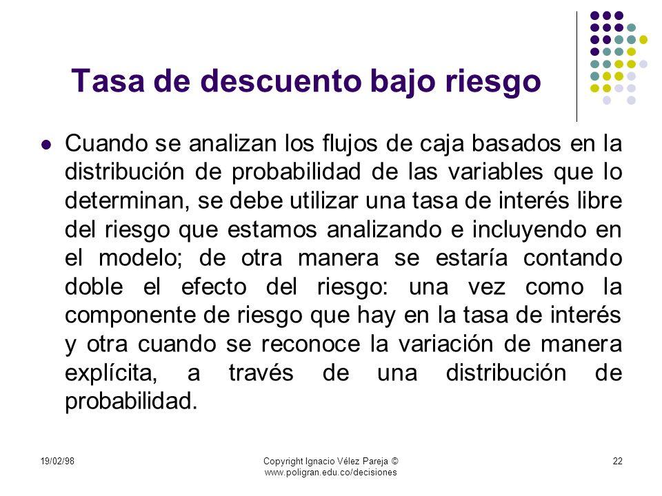 19/02/98Copyright Ignacio Vélez Pareja © www.poligran.edu.co/decisiones 22 Tasa de descuento bajo riesgo Cuando se analizan los flujos de caja basados