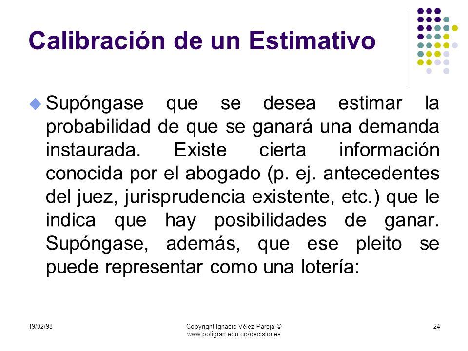 19/02/98Copyright Ignacio Vélez Pareja © www.poligran.edu.co/decisiones 24 Calibración de un Estimativo u Supóngase que se desea estimar la probabilid