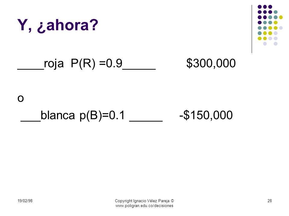 19/02/98Copyright Ignacio Vélez Pareja © www.poligran.edu.co/decisiones 28 Y, ¿ahora? ____roja P(R) =0.9_____ $300,000 o ___blanca p(B)=0.1 _____ -$15