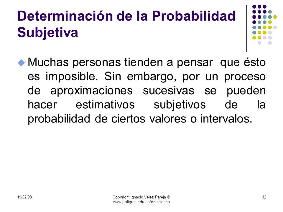 19/02/98Copyright Ignacio Vélez Pareja © www.poligran.edu.co/decisiones 32 Determinación de la Probabilidad Subjetiva u Muchas personas tienden a pens