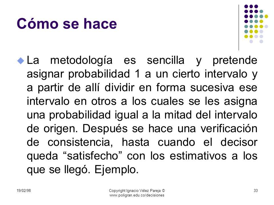 19/02/98Copyright Ignacio Vélez Pareja © www.poligran.edu.co/decisiones 33 Cómo se hace u La metodología es sencilla y pretende asignar probabilidad 1