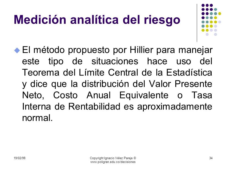 19/02/98Copyright Ignacio Vélez Pareja © www.poligran.edu.co/decisiones 34 Medición analítica del riesgo u El método propuesto por Hillier para maneja