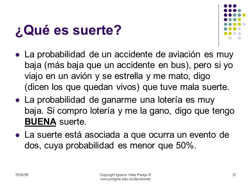 19/02/98Copyright Ignacio Vélez Pareja © www.poligran.edu.co/decisiones 37 ¿Qué es suerte? La probabilidad de un accidente de aviación es muy baja (má