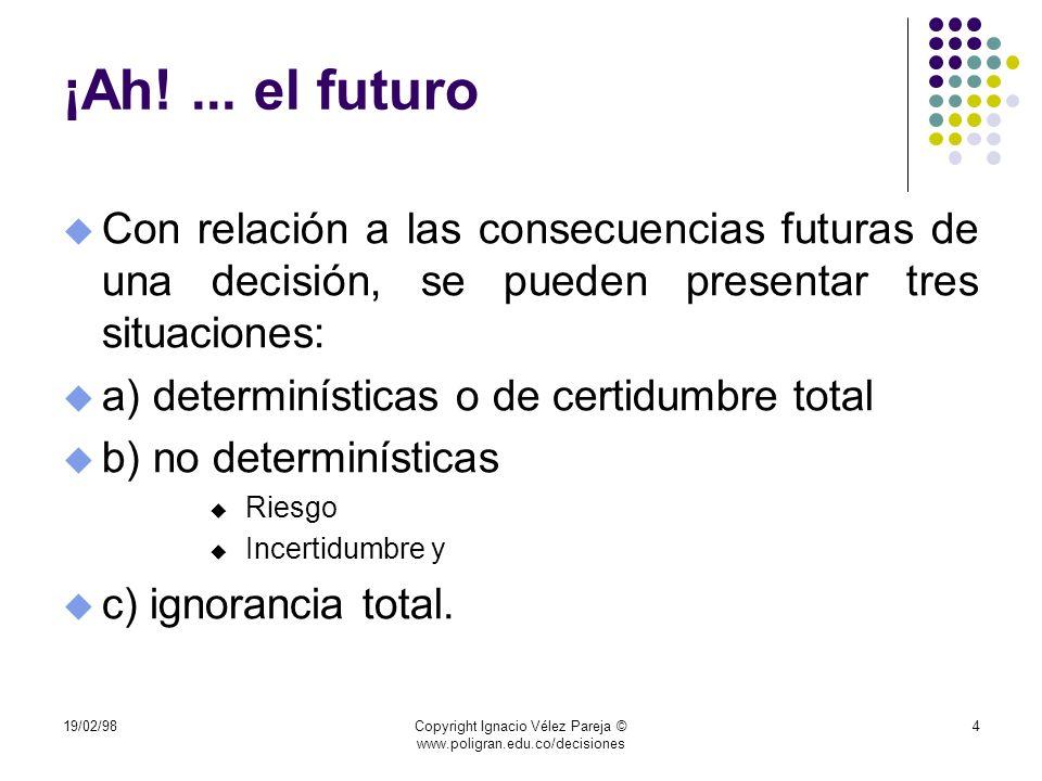 19/02/98Copyright Ignacio Vélez Pareja © www.poligran.edu.co/decisiones 5 Certidumbre total Se supone que el decisor conoce con probabilidad 1 todos los eventos posibles.