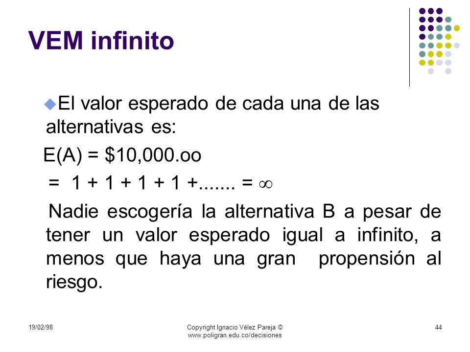 19/02/98Copyright Ignacio Vélez Pareja © www.poligran.edu.co/decisiones 44 VEM infinito u El valor esperado de cada una de las alternativas es: E(A) =