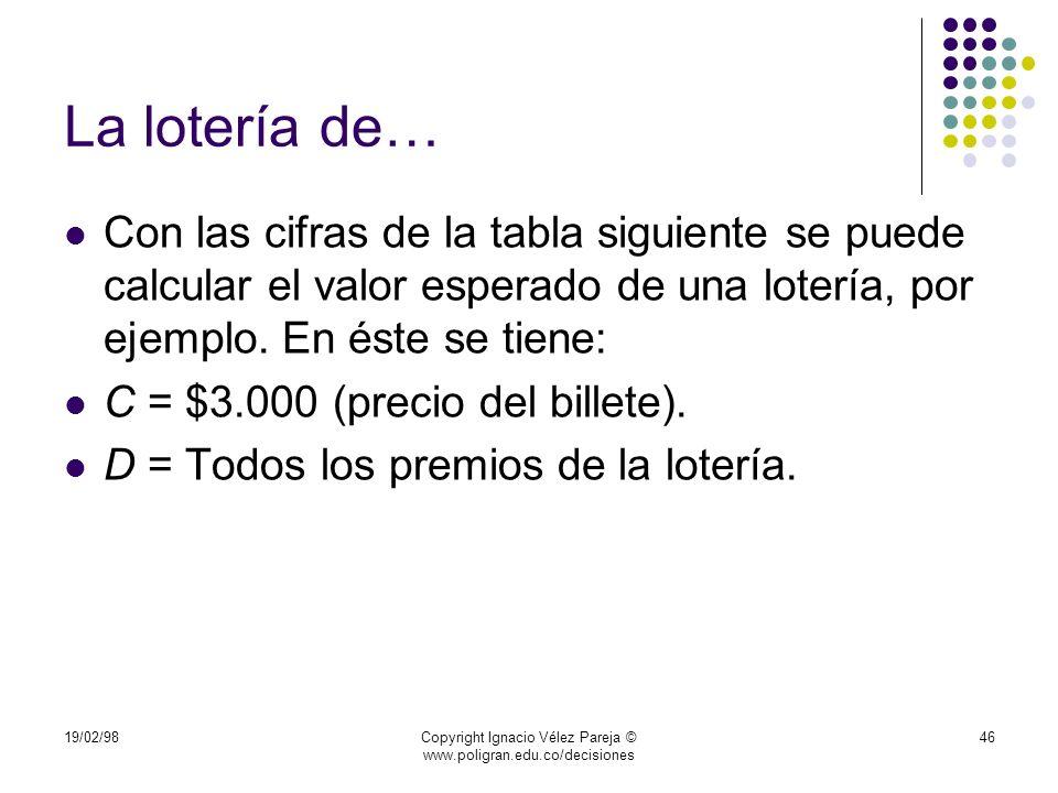 19/02/98Copyright Ignacio Vélez Pareja © www.poligran.edu.co/decisiones 46 La lotería de… Con las cifras de la tabla siguiente se puede calcular el va