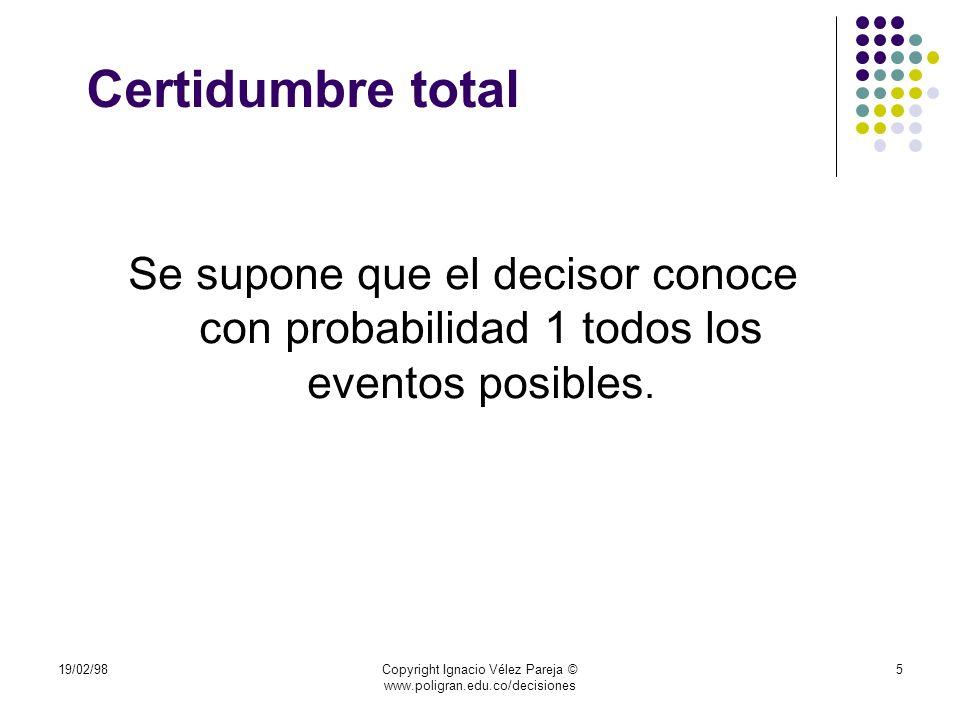 19/02/98Copyright Ignacio Vélez Pareja © www.poligran.edu.co/decisiones 6 Ejemplo de certidumbre total Un ejemplo es un papel de descuento: Supóngase que se compra un título del Estado al 95% de su valor nominal y después de 3 meses se vende por el 100% de su valor.