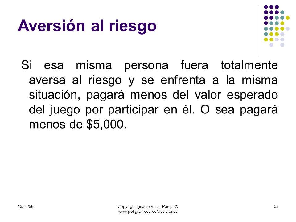 19/02/98Copyright Ignacio Vélez Pareja © www.poligran.edu.co/decisiones 53 Aversión al riesgo Si esa misma persona fuera totalmente aversa al riesgo y