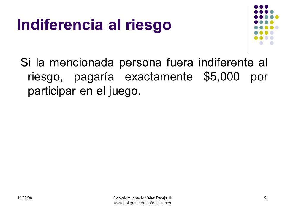 19/02/98Copyright Ignacio Vélez Pareja © www.poligran.edu.co/decisiones 54 Indiferencia al riesgo Si la mencionada persona fuera indiferente al riesgo