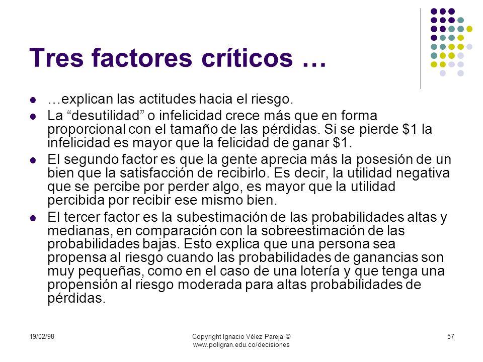 19/02/98Copyright Ignacio Vélez Pareja © www.poligran.edu.co/decisiones 57 Tres factores críticos … …explican las actitudes hacia el riesgo. La desuti