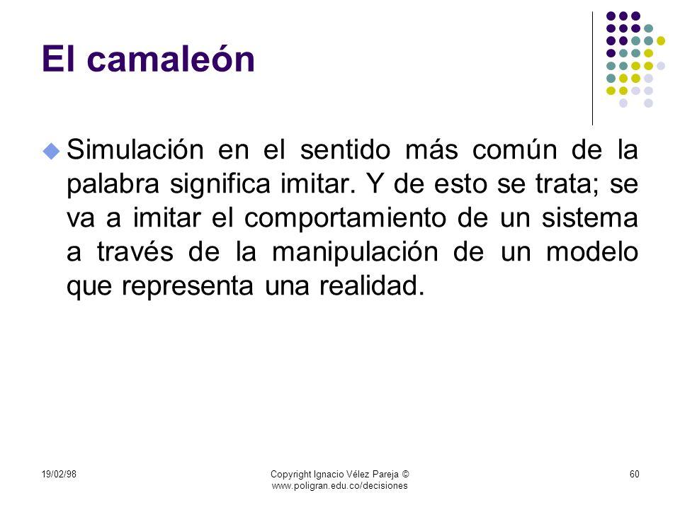 19/02/98Copyright Ignacio Vélez Pareja © www.poligran.edu.co/decisiones 60 El camaleón u Simulación en el sentido más común de la palabra significa im