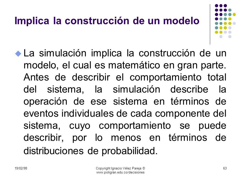 19/02/98Copyright Ignacio Vélez Pareja © www.poligran.edu.co/decisiones 63 Implica la construcción de un modelo u La simulación implica la construcció