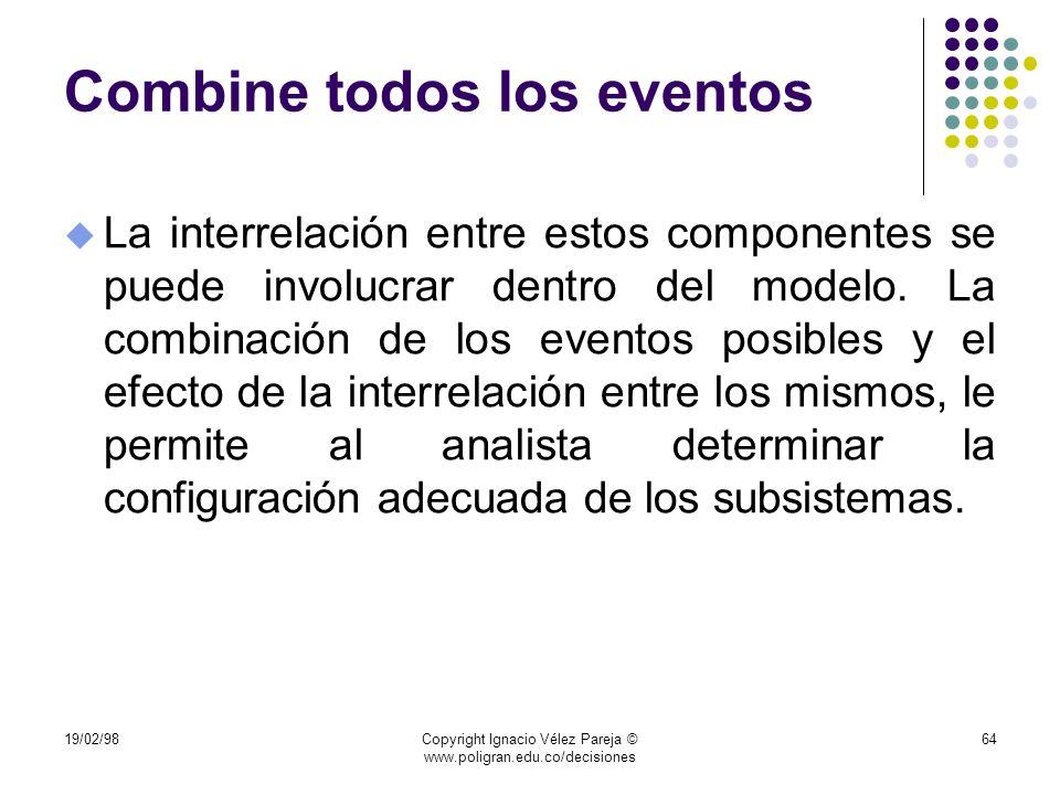 19/02/98Copyright Ignacio Vélez Pareja © www.poligran.edu.co/decisiones 64 Combine todos los eventos u La interrelación entre estos componentes se pue