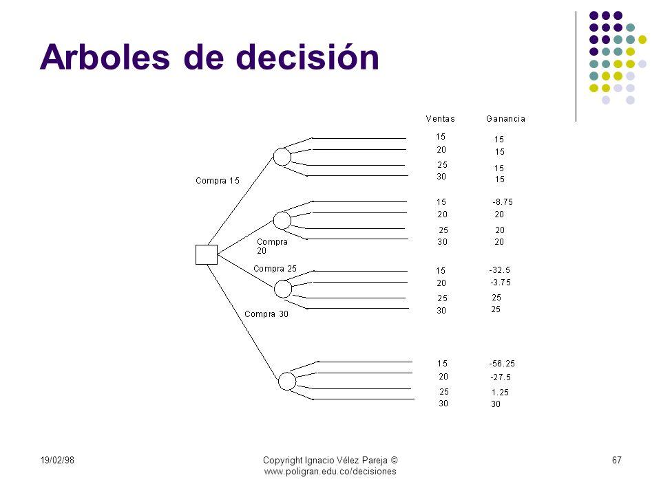 19/02/98Copyright Ignacio Vélez Pareja © www.poligran.edu.co/decisiones 67 Arboles de decisión